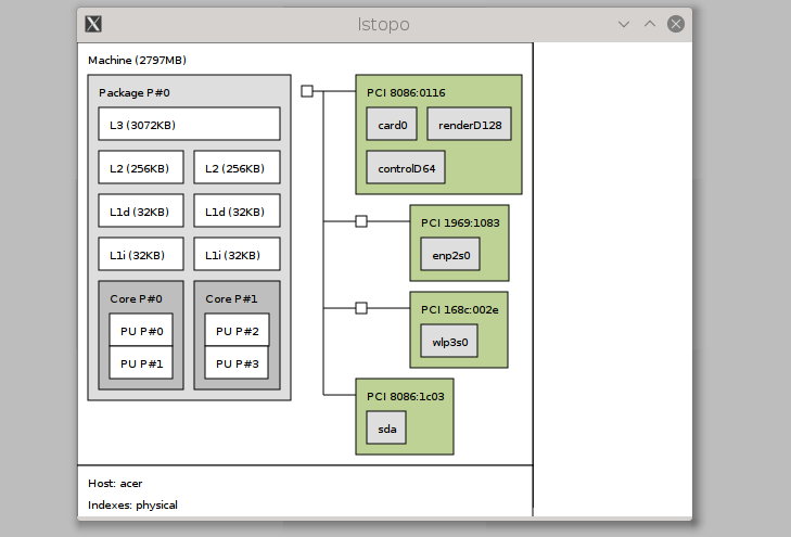 lstopo find cpu info linux