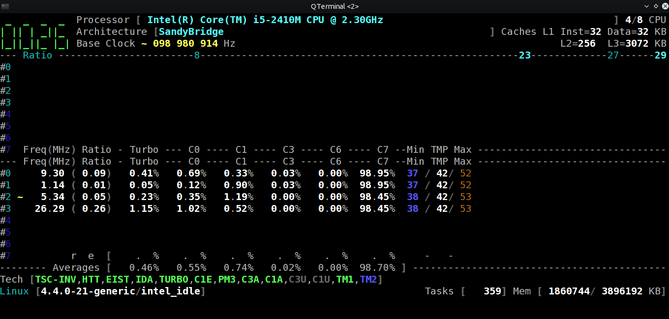 How to find Linux CPU usage with CoreFreq - PCsuggest